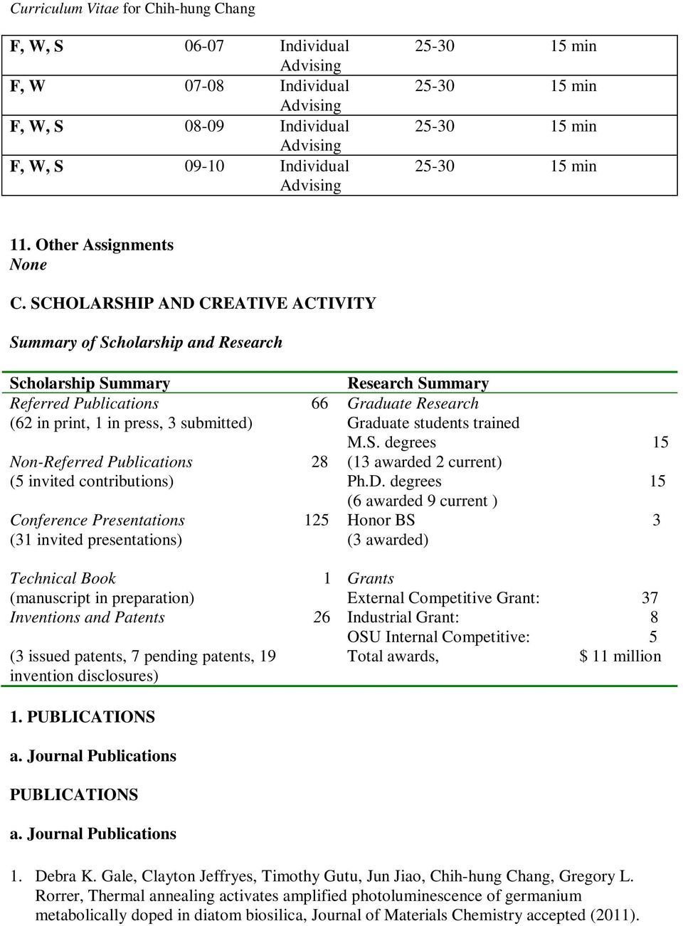 SCHOLARSHIP AND CREATIVE ACTIVITY Summary of Scholarship and Research Scholarship Summary Research Summary Referred Publications 66 Graduate Research (62 in print, 1 in press, 3 submitted) Graduate