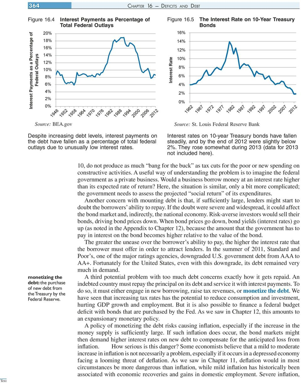 interest rates. monetizing the debt: the purchase of new debt from the Treasury by the Federal Reserve. Figure 16.5 The Interest Rate on 10-Year Treasury Bonds Source: St.