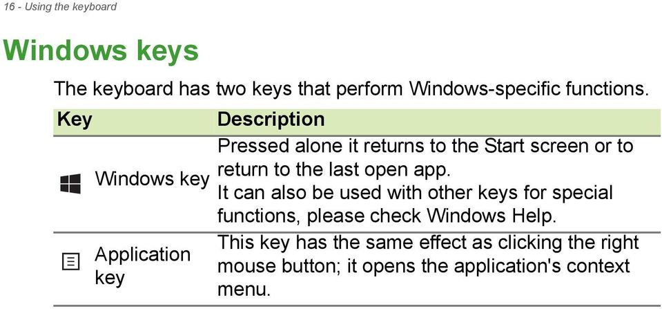 app. It can also be used with other keys for special functions, please check Windows Help.