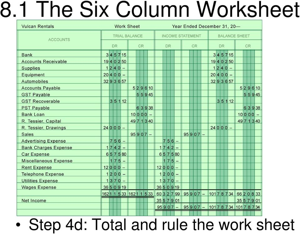 baf3m accounting chapter 8 the work sheet and financial statements pdf. Black Bedroom Furniture Sets. Home Design Ideas