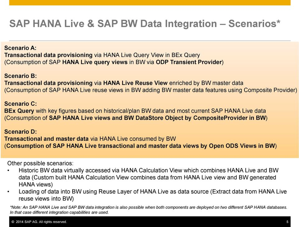 Composite Provider) Scenario C: BEx Query with key figures based on historical/plan BW data and most current SAP HANA Live data (Consumption of SAP HANA Live views and BW DataStore Object by