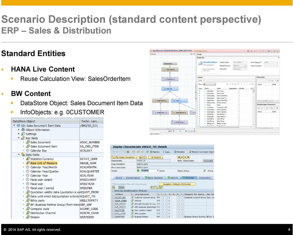 View: SalesOrderItem BW Content DataStore Object: Sales Document