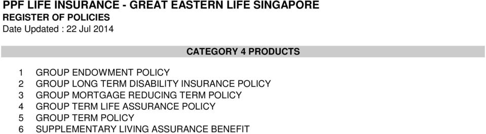REDUCING TERM POLICY 4 GROUP TERM LIFE ASSURANCE POLICY