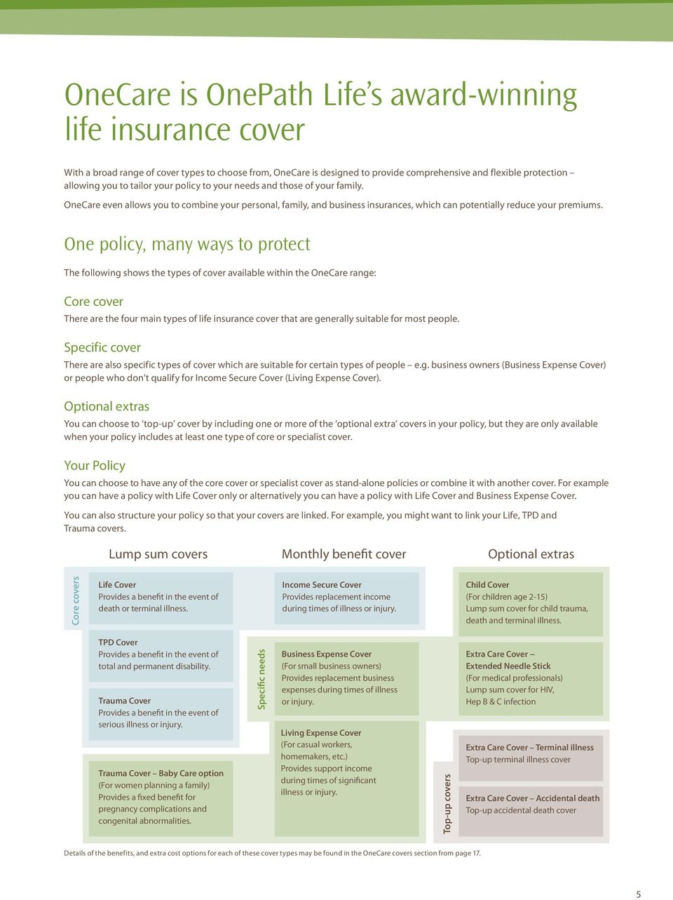 One policy, many ways to protect The following shows the types of cover available within the OneCare range: Core cover There are the four main types of life insurance cover that are generally