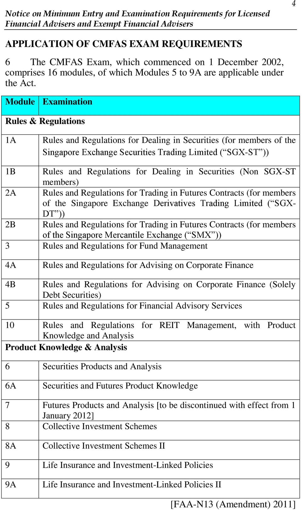 Dealing in Securities (Non SGX-ST members) 2A Rules and Regulations for Trading in Futures Contracts (for members of the Singapore Exchange Derivatives Trading Limited ( SGX- DT )) 2B Rules and