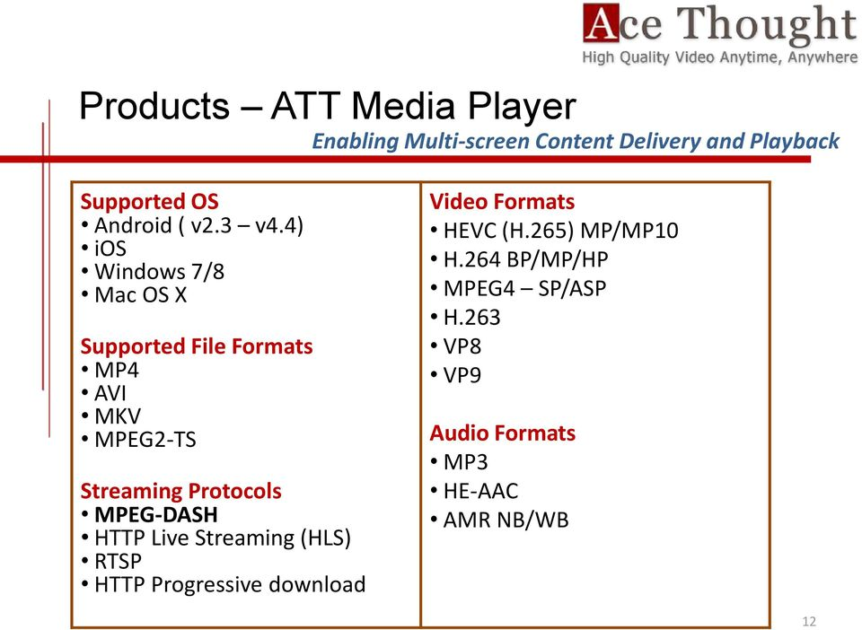 4) ios Windows 7/8 Mac OS X Supported File Formats MP4 AVI MKV MPEG2-TS Streaming Protocols