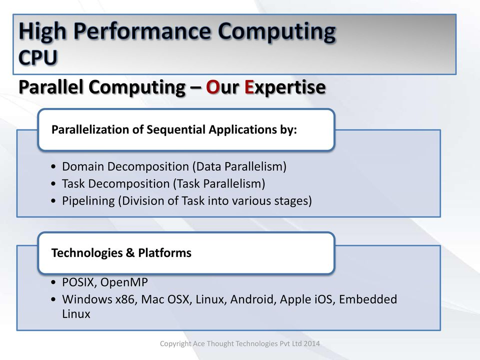 (Division of Task into various stages) Technologies & Platforms POSIX, OpenMP Windows