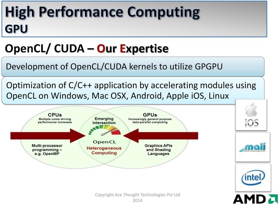 by accelerating modules using OpenCL on Windows, Mac OSX,