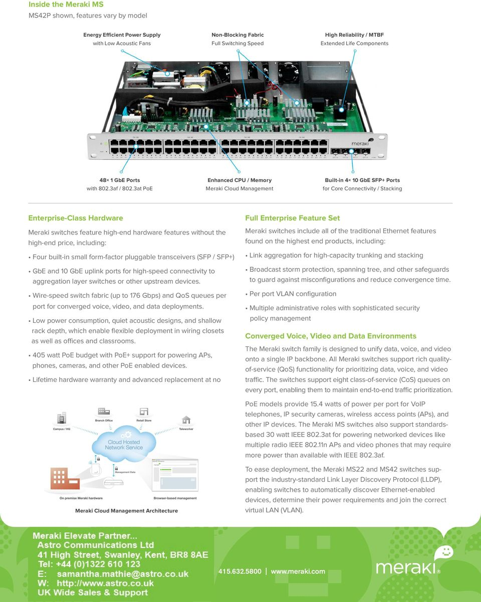 3at PoE Enhanced CPU / Memory Meraki Cloud Management Built-in 4 10 GbE SFP+ Ports for Core Connectivity / Stacking Enterprise-Class Hardware Meraki switches feature high-end hardware features