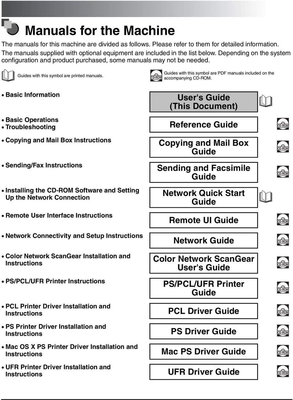 CD-ROM Guides with this symbol are PDF manuals included on the accompanying CD-ROM.