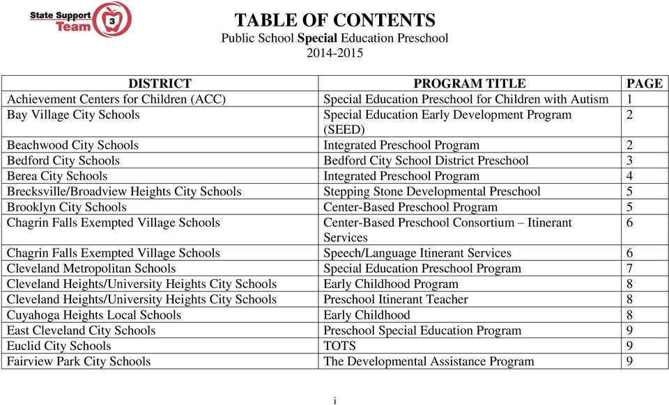 Integrated Preschool Program 4 Brecksville/Broadview Heights City Schools Stepping Stone Developmental Preschool 5 Brooklyn City Schools Center-Based Preschool Program 5 Chagrin Falls Exempted