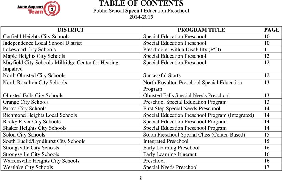 Special Education Preschool 12 Impaired North Olmsted City Schools Successful Starts 12 North Royalton City Schools North Royalton Preschool Special Education 13 Program Olmsted Falls City Schools
