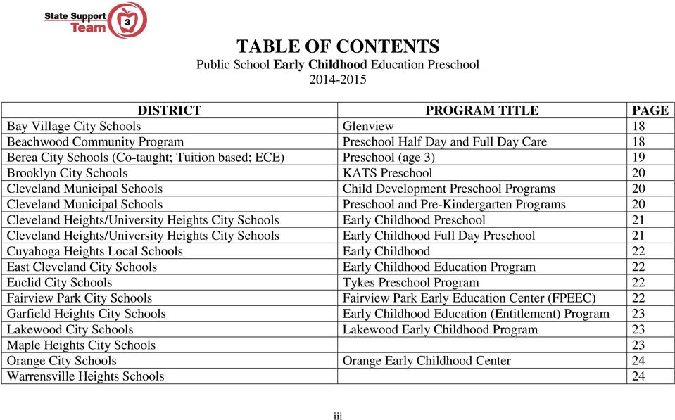 Municipal Schools Preschool and Pre-Kindergarten Programs 20 Cleveland Heights/University Heights City Schools Early Childhood Preschool 21 Cleveland Heights/University Heights City Schools Early