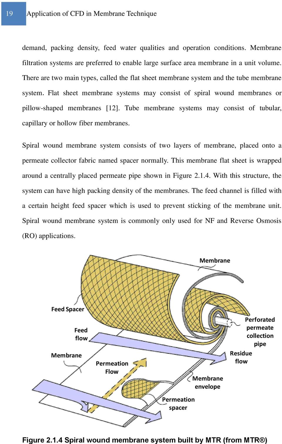 Flat sheet membrane systems may consist of spiral wound membranes or pillow-shaped membranes [12]. Tube membrane systems may consist of tubular, capillary or hollow fiber membranes.