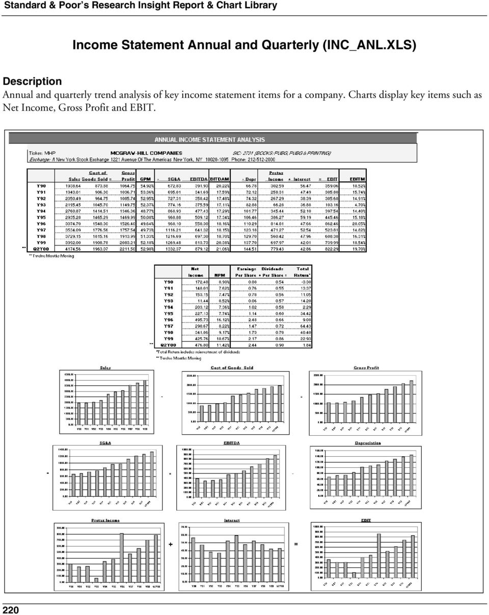XLS) Annual and quarterly trend analysis of key income statement