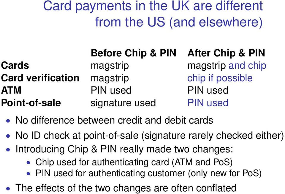debit cards No ID check at point-of-sale (signature rarely checked either) Introducing Chip & PIN really made two changes: Chip used for