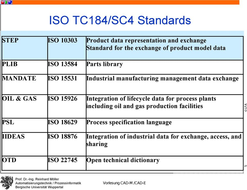 Integration of lifecycle data for process plants including oil and gas production facilities PSL ISO 18629 Process