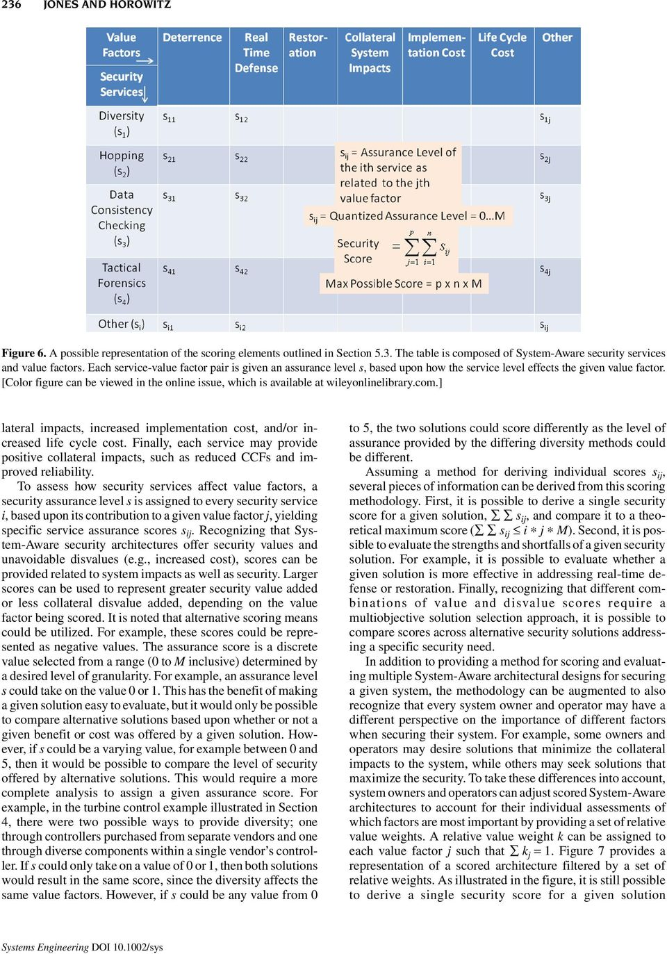 [Color figure can be viewed in the online issue, which is available at wileyonlinelibrary.com.] lateral impacts, increased implementation cost, and/or increased life cycle cost.
