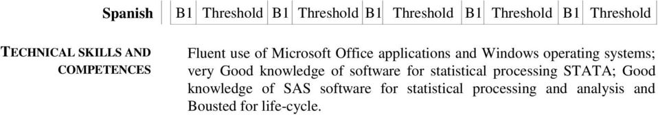 operating systems; very Good knowledge of software for statistical processing STATA;
