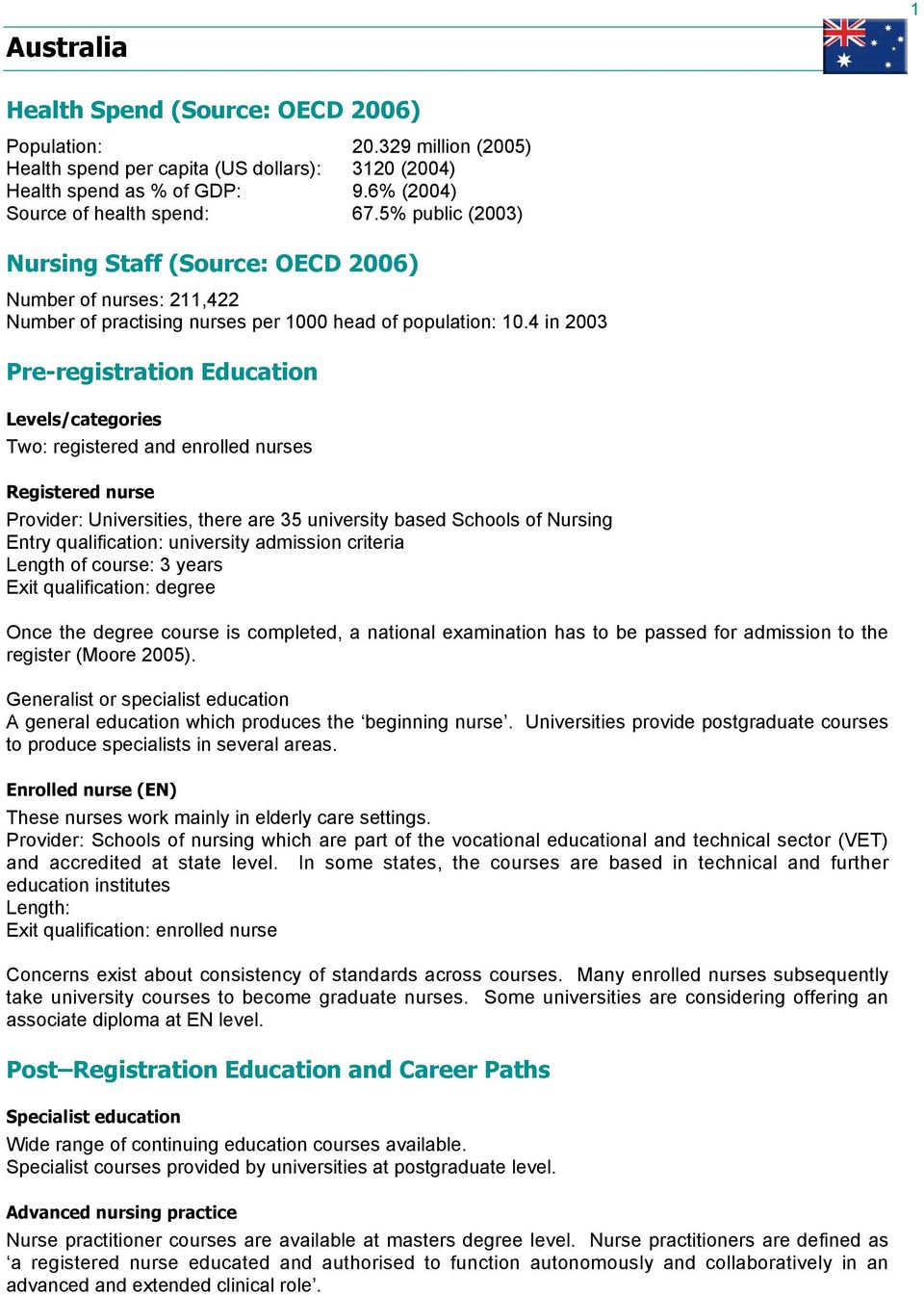 4 in 2003 Pre-registration Education Levels/categories Two: registered and enrolled nurses Registered nurse Provider: Universities, there are 35 university based Schools of Nursing Entry
