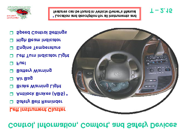 by a driver are identified. T-2.13 Control, Information, Comfort, and Safety Devices T-2.