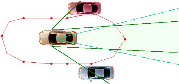 Vehicle Space Demonstration Diagram 3 Blind Zone and Glare Elimination (BGE)