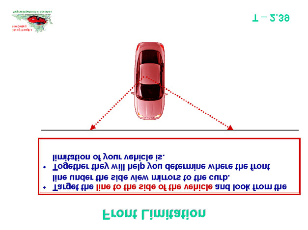 Intersections Stopping position Perpendicular parking Placing front of