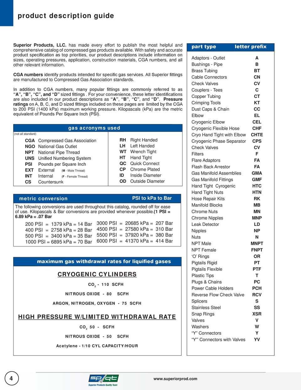 Superior products llc pdf cga numbers are manufactured to compressed gas association standards a b c nvjuhfo Gallery