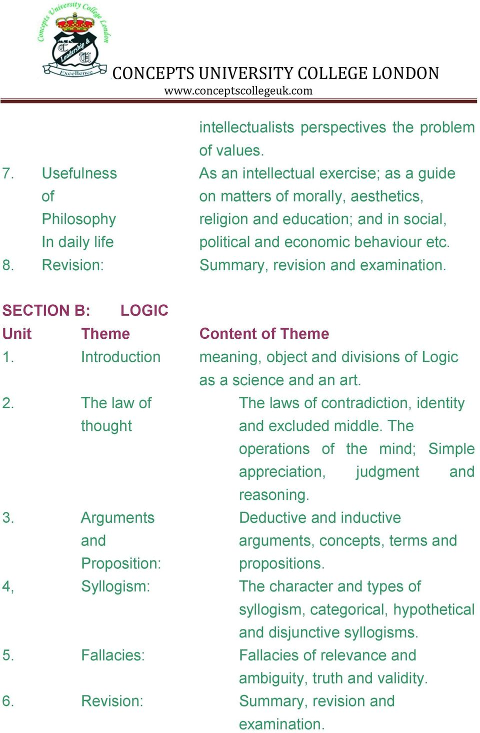 Revision: Summary, revision and examination. SECTION B: LOGIC Unit Theme Content of Theme 1. Introduction meaning, object and divisions of Logic as a science and an art. 2.