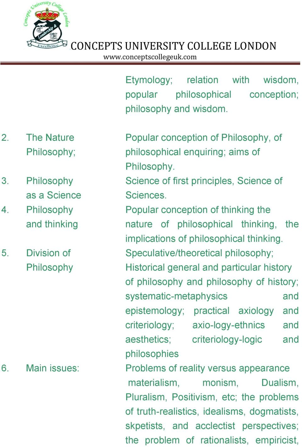 Philosophy Popular conception of thinking the and thinking nature of philosophical thinking, the implications of philosophical thinking. 5.