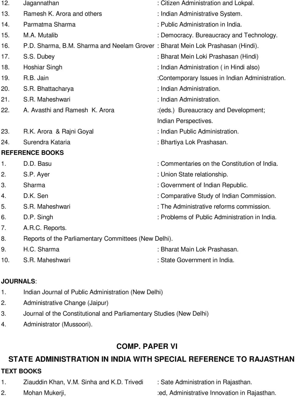 Hoshiar Singh : Indian Administration ( in Hindi also) 19. R.B. Jain :Contemporary Issues in Indian Administration. 20. S.R. Bhattacharya : Indian Administration. 21. S.R. Maheshwari : Indian Administration.