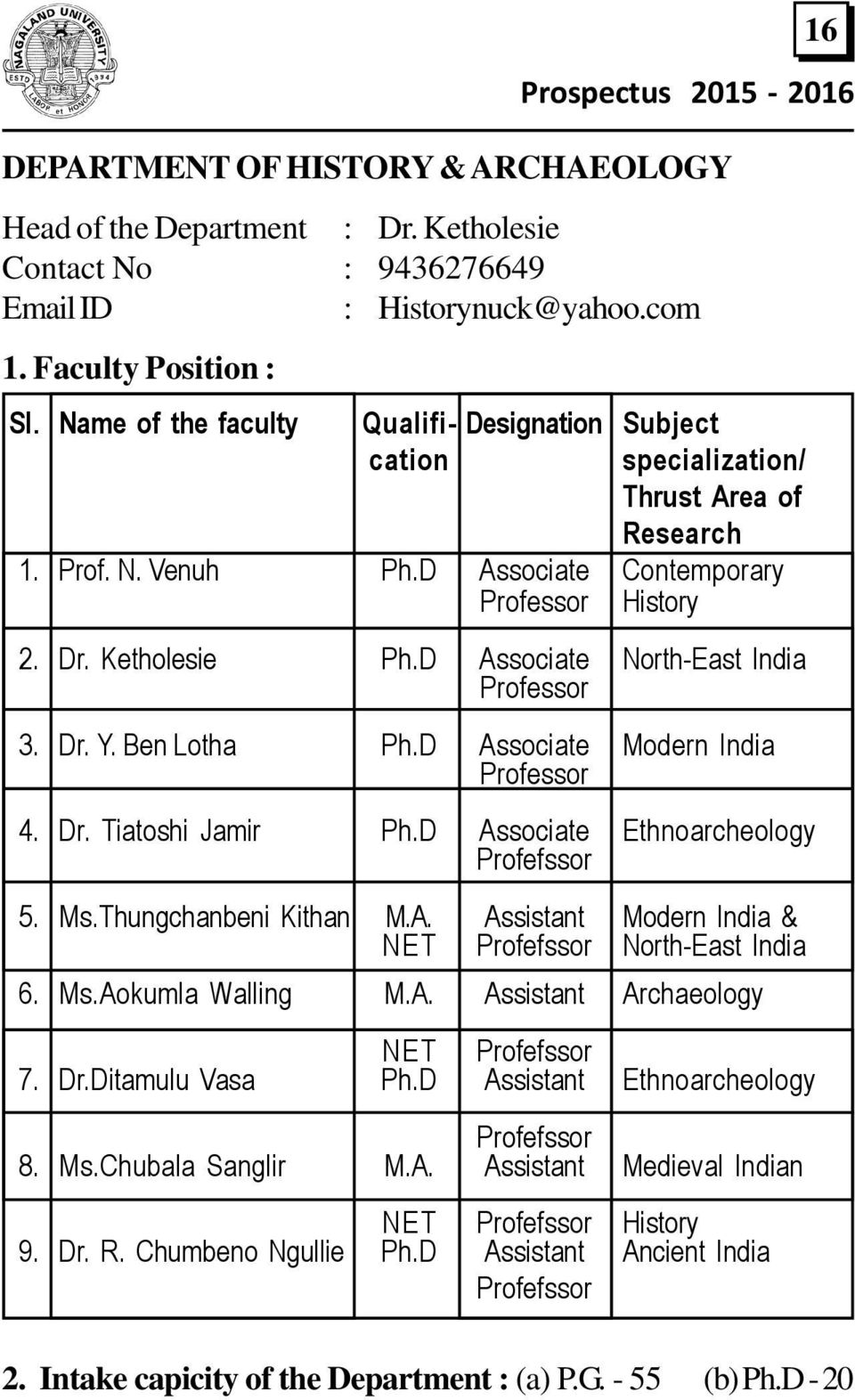 D Associate North-East India Professor 3. Dr. Y. Ben Lotha Ph.D Associate Modern India Professor 4. Dr. Tiatoshi Jamir Ph.D Associate Ethnoarcheology Profefssor 5. Ms.Thungchanbeni Kithan M.A. Assistant Modern India & NET Profefssor North-East India 6.