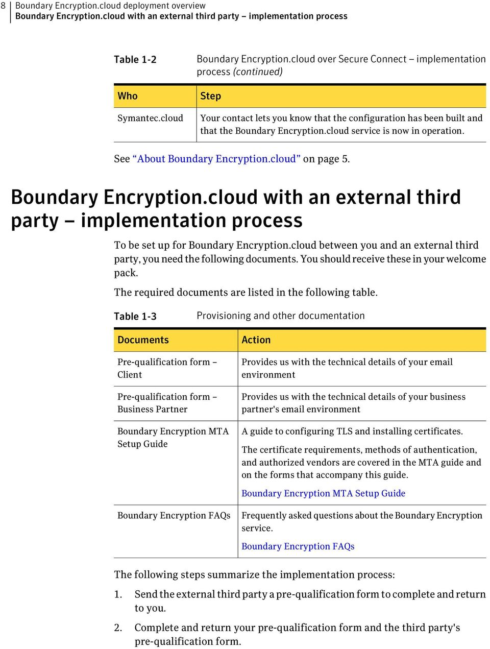 See About Boundary Encryption.cloud on page 5. Boundary Encryption.cloud with an external third party implementation process To be set up for Boundary Encryption.