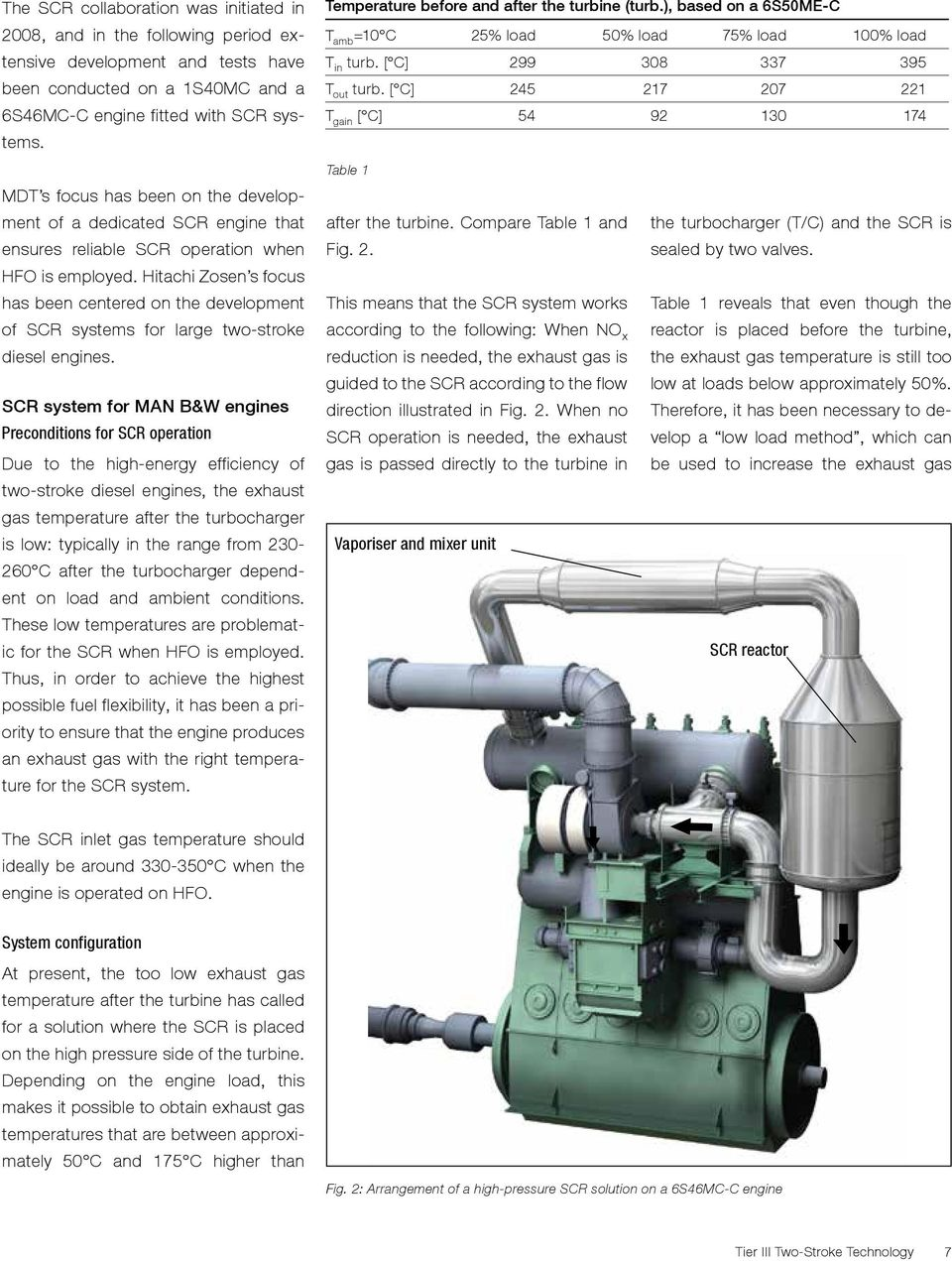 Hitachi Zosen s focus has been centered on the development of SCR systems for large two-stroke diesel engines.