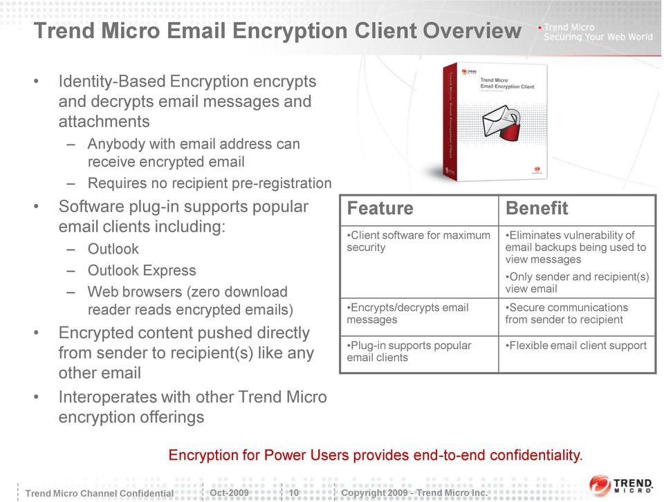 directly from sender to recipient(s) like any other email Interoperates with other Trend Micro encryption offerings Feature Client software for maximum security Encrypts/decrypts email messages
