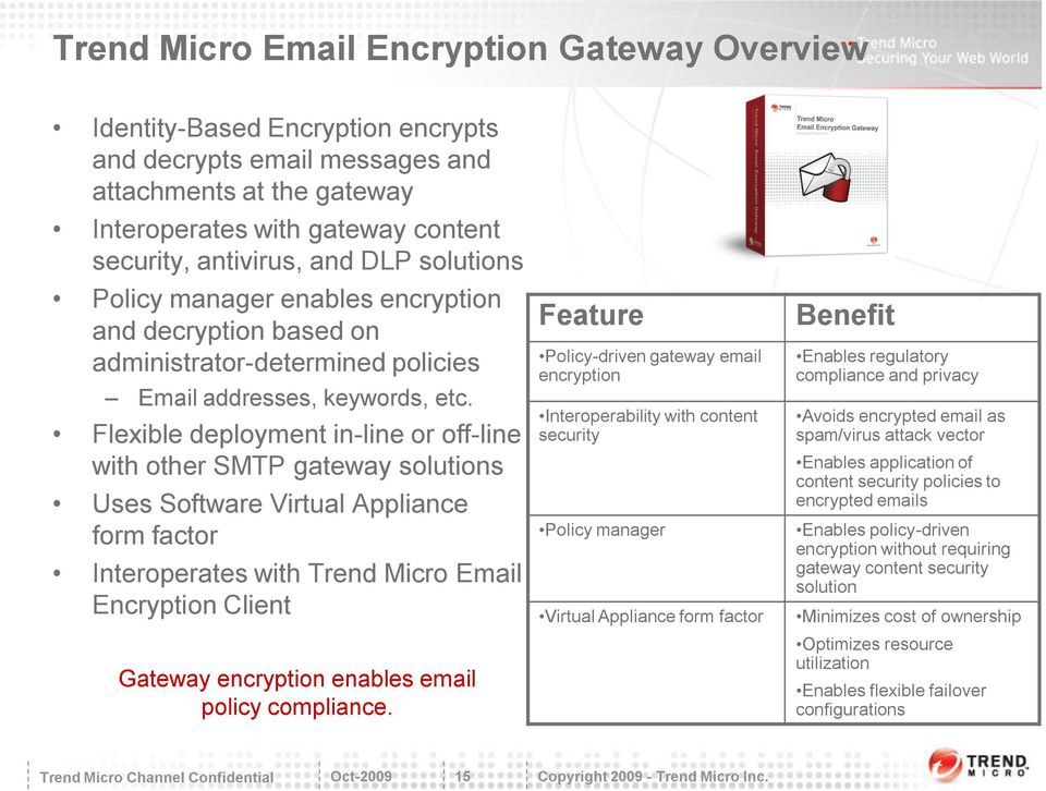 Flexible deployment in-line or off-line with other SMTP gateway solutions Uses Software Virtual Appliance form factor Interoperates with Trend Micro Email Encryption Client Gateway encryption enables