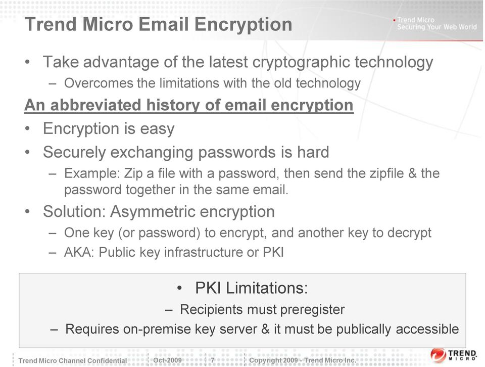 the zipfile & the password together in the same email.