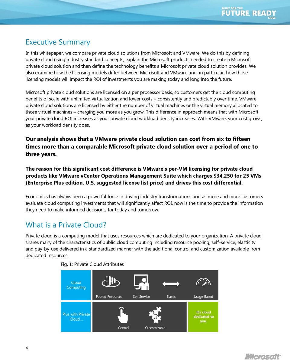 Microsoft private cloud solution provides.