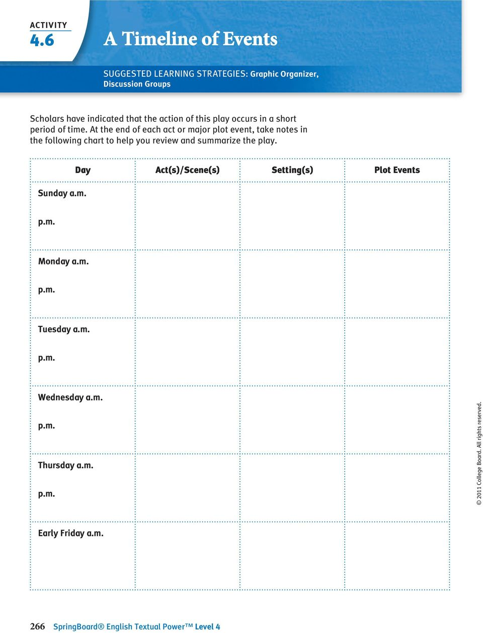 worksheet Romeo And Juliet Timeline Worksheet performance interpreting drama through unit overview action of this play occurs in a short period time