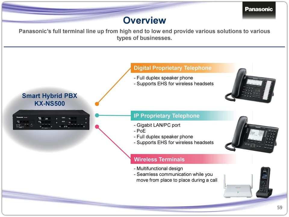 Smart Hybrid PBX KX-NS500 Digital Proprietary Telephone - Full duplex speaker phone - Supports EHS for wireless headsets