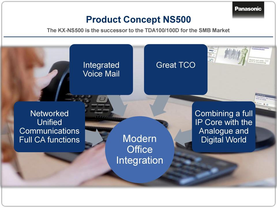 Networked Unified Communications Full CA functions Modern Office