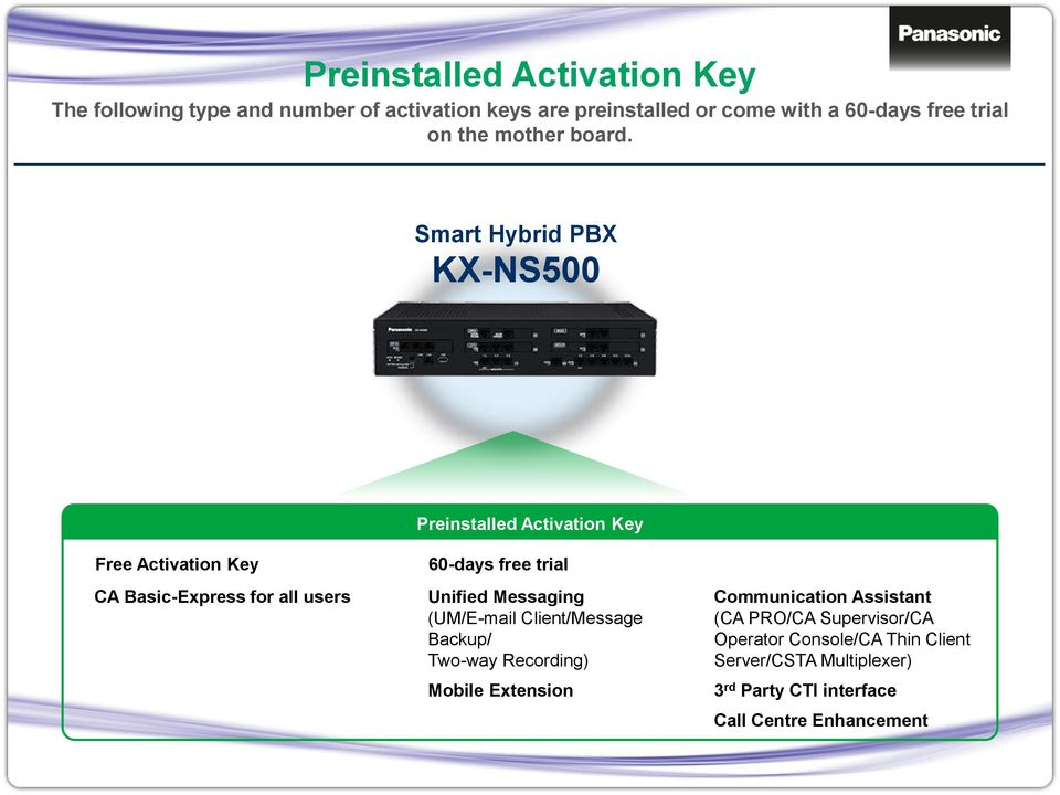Smart Hybrid PBX KX-NS500 Preinstalled Activation Key Free Activation Key CA Basic-Express for all users 60-days free trial