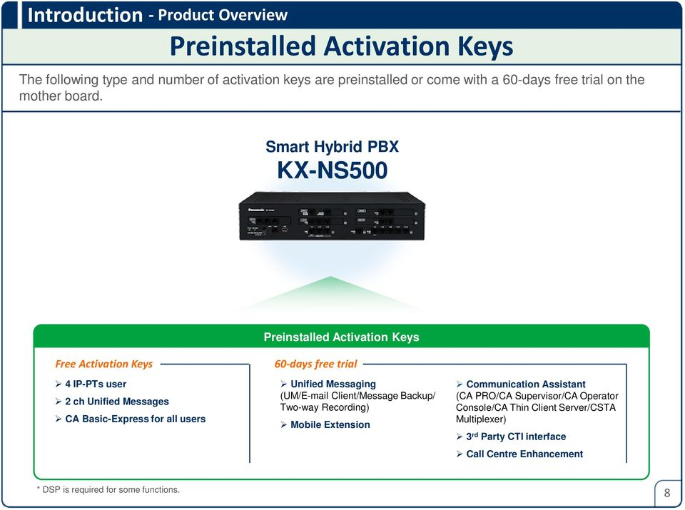 Smart Hybrid PBX Preinstalled Activation Keys Free Activation Keys 4 IP-PTs user 2 ch Unified Messages CA Basic-Express for all users 60-days free trial