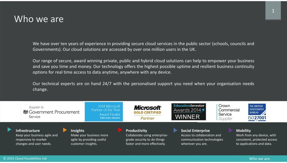 Our range of secure, award winning private, public and hybrid cloud solutions can help to empower your business and save you time and money.
