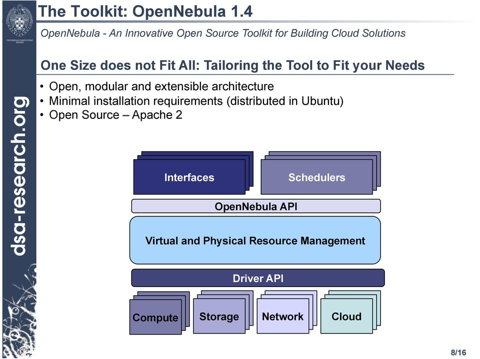 architecture Minimal installation requirements (distributed in Ubuntu) Open Source Apache 2 Virt.