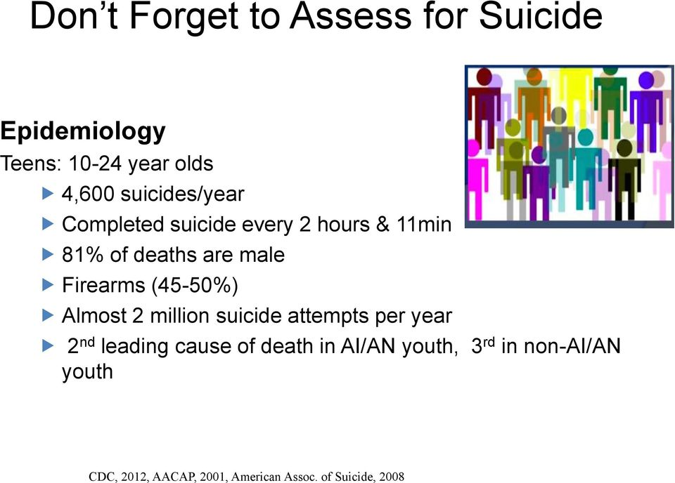 Firearms (45-50%) Almost 2 million suicide attempts per year 2 nd leading cause of