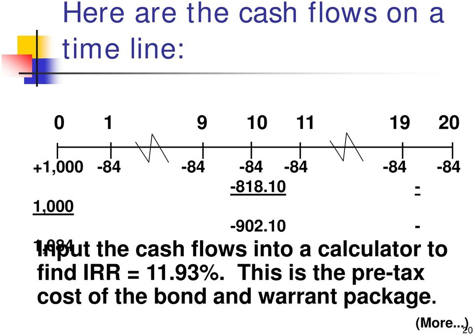 10-1,084 Input the cash flows into a calculator to find IRR