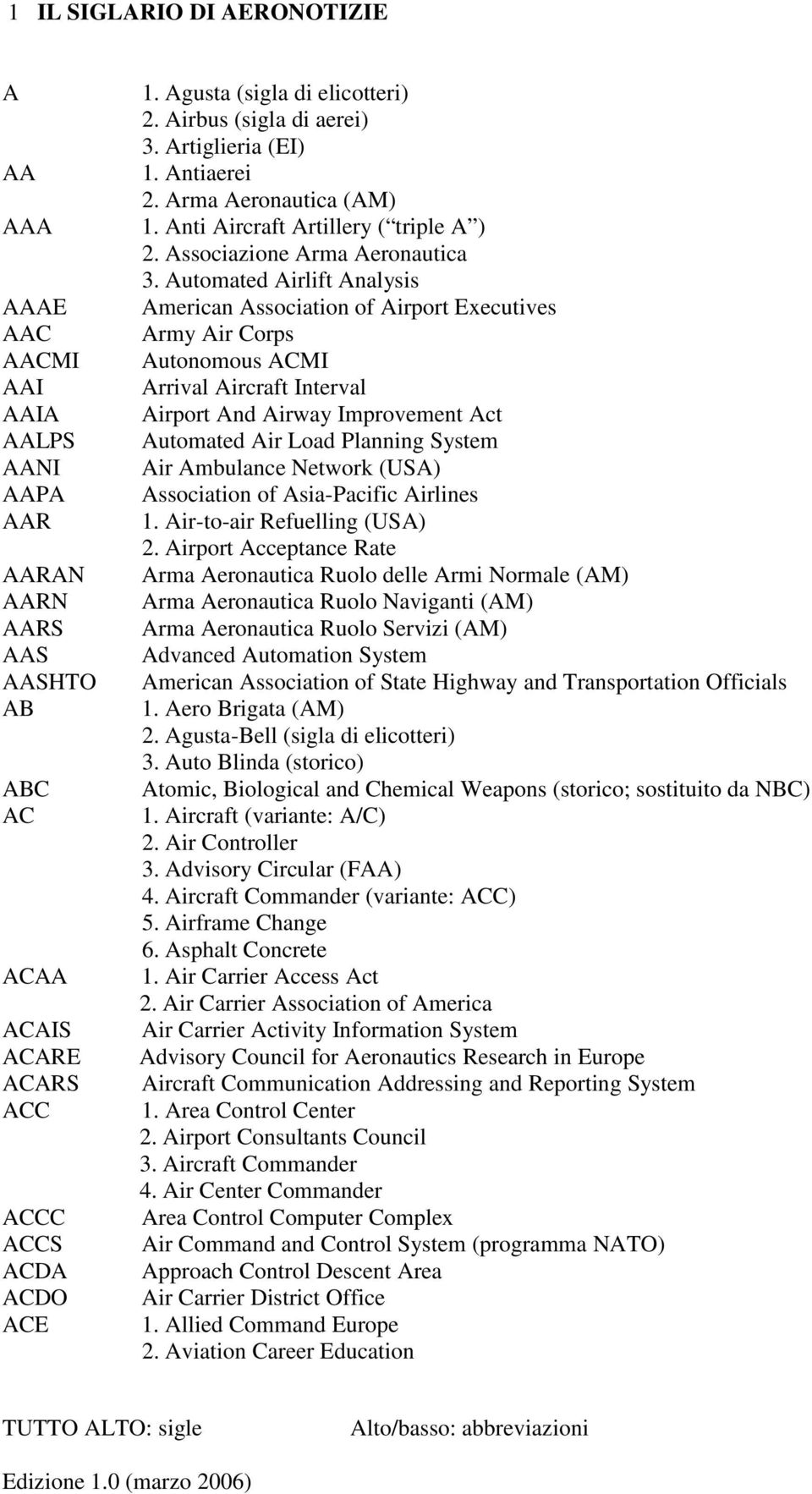 Automated Airlift Analysis American Association of Airport Executives Army Air Corps Autonomous ACMI Arrival Aircraft Interval Airport And Airway Improvement Act Automated Air Load Planning System