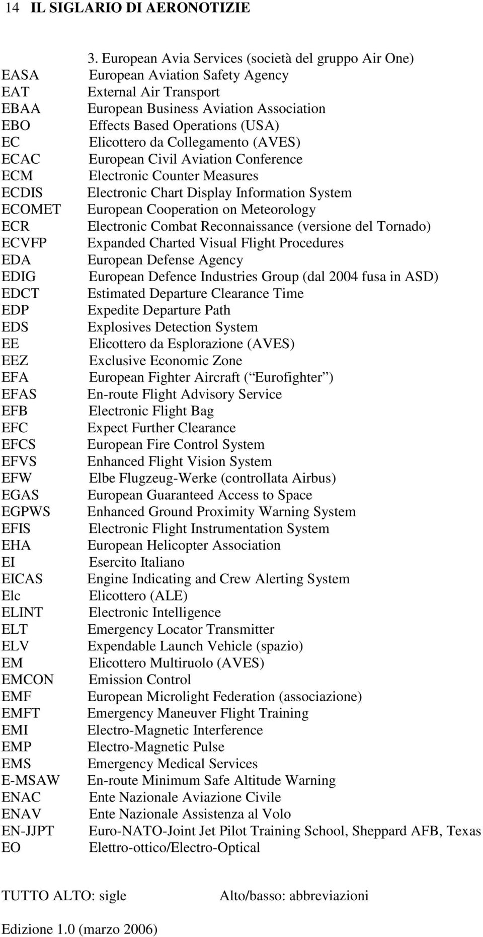 European Avia Services (società del gruppo Air One) European Aviation Safety Agency External Air Transport European Business Aviation Association Effects Based Operations (USA) Elicottero da