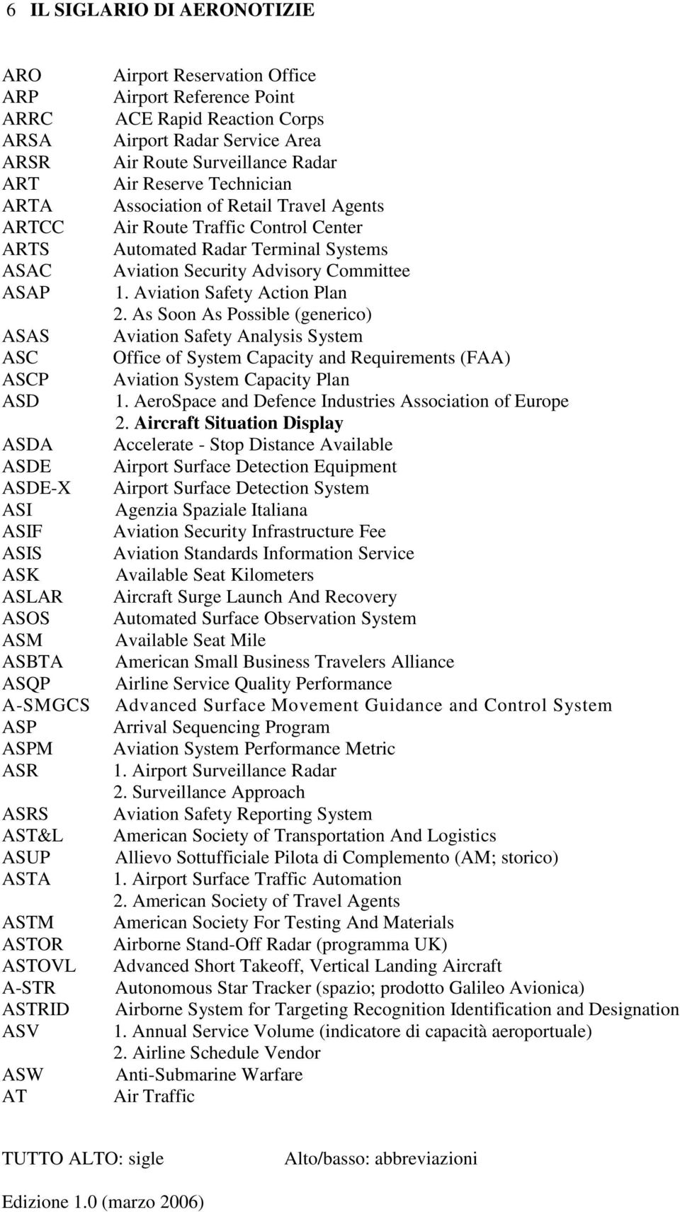 Technician Association of Retail Travel Agents Air Route Traffic Control Center Automated Radar Terminal Systems Aviation Security Advisory Committee 1. Aviation Safety Action Plan 2.